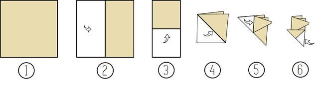 Falttechnik Kronenfaltung