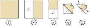 Falttechnik doppelte Dreieck