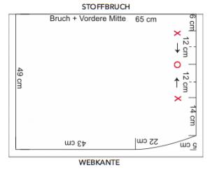 kostenlose diy nähanleitung Schnittmuster Faltenrock