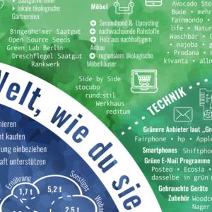 Poster-Nachhaltigkeit-222-Ausschnitt-3
