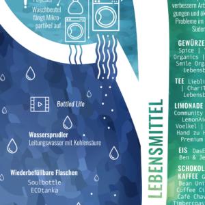 Poster-Nachhaltigkeit-222-Ausschnitt-4